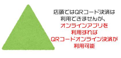 ピザハットでQRコード決済は使える?