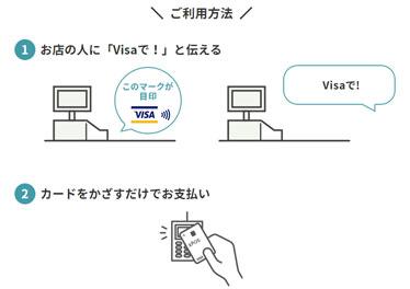 Visaタッチ決済の利用方法